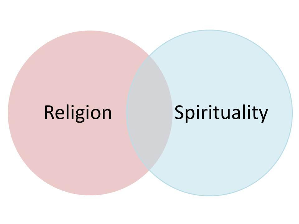 eastern orthodox vs roman catholic venn diagram