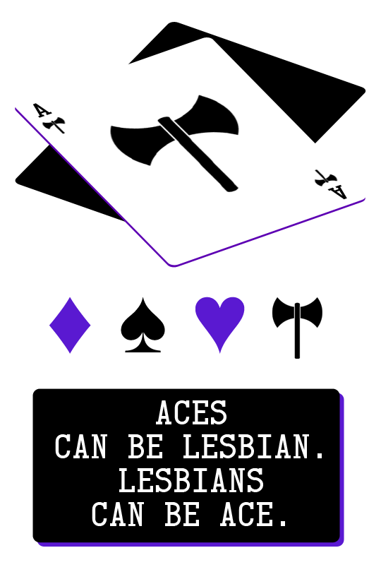 An ace of labryses playing card, followed by card suit symbols including a labrys, followed by text that says 'Aces can be lesbian. Lesbians can be ace.'